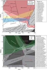 short lived subduction and exhumation in western papua wandamen