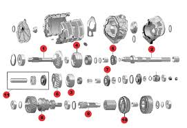 shop by diagram jeep transmission parts 1987 1989 peugot ba 10