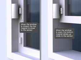 Interior Door Alarms Door Sensor Secrets What They Are How They Work 6 Uses