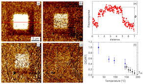 materials free full text a piezoresponse force microscopy