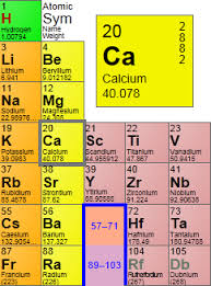 Periodic Table With Families Bresciascienceelements Calcium