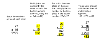 standard one maths the common makes simple math more complicated here s why vox