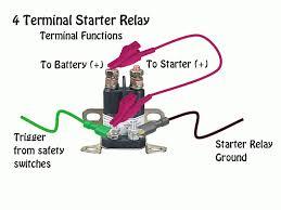 wiring diagram for 4 pole starter solenoid u2013 readingrat net