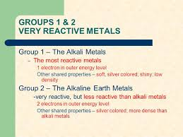 Most Reactive Metals On The Periodic Table Chapter 12 U2013 The Periodic Table Ppt Video Online Download
