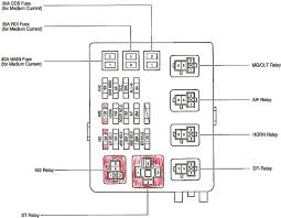 toyota audio wiring diagram diagrams arresting 1998 tacoma
