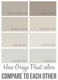 best benjamin moore neutral paint color palettes for your entire