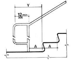 Handrail Design Standards Ada Compliance Stairs Ada Compliance