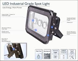 hand held spot light amazon astonishing led flood lights amazon 97 for your battery powered