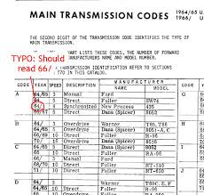 ford f150 transmission identification codes decode your 65 66 ford truck vin tag fordification info the