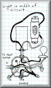 2 way switch wiring diagram electrical wiring pinterest