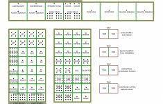 best vegetable garden layout u2013 mangut net