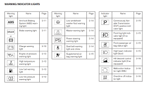 nissan rogue warning lights nissan quest dashboard lights www lightneasy net