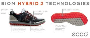 Comfortable Flats With Arch Support Best Golf Shoes For Walking U2026and More