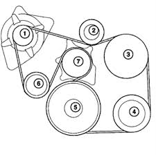2004 dodge ram 1500 5 7 hemi transmission solved need belt routing diagram for 2005 dodge ram 1500 fixya