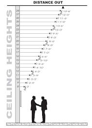 accent lighting for paintings lighting monorail track lighting lightology art accent chart for