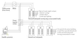 keyes north atlantic inc u2013 electrical and mechanical contractors