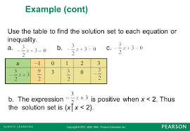 Table To Equation Copyright 2013 2009 2005 Pearson Education Inc Section 3 3