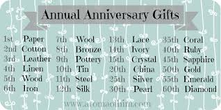 traditional 10th anniversary gift wedding anniversary 9 year gift tbrb info