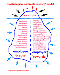 What Is Employer Mean The Psychological Contract