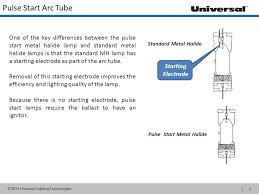 metal halide pulse start ballast wiring diagram step down