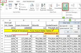 how to create a table in excel 2016 how to create what if analysis data table in ms excel