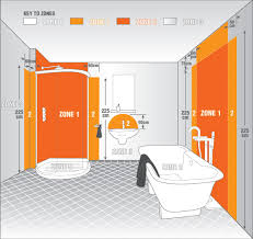 understanding bathroom lighting the ip rating explained cd