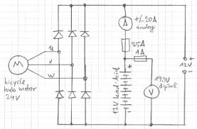 pedal generator projects
