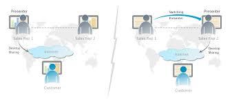 changement de bureau changement d intervenant changement de bureau partagé lors des