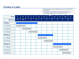 Project Plan Template Excel Plan Templates In Excel 2015 Planning Calendar Template Excel