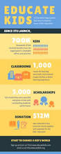 education infographic templates canva