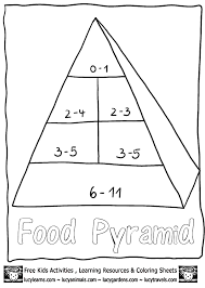 food guide pyramid worksheet lucy u0026food pyramid worksheets for