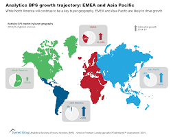 Asia Pacific Map by Analytics Bps Growth Trajectory Emea And Asia Pacific Market