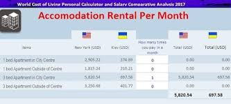 how much does an apartment cost per month i want to live 6 months per year in kiev how much per month do i