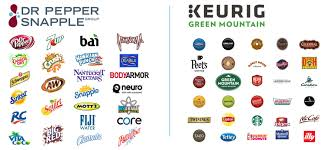 keurig green mountain email format brandchannel 21b keurig dr pepper merger is all about unrivaled