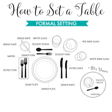 how to set a formal table how to set the table easy guide to informal and formal dinner
