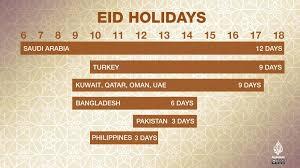 eid al adha how many days is it by country al jazeera