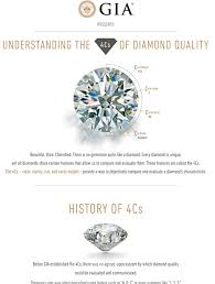 buy diamonds rings images How to purchase the perfect diamond engagement ring jpg