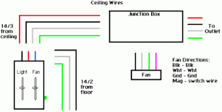 ceiling fan wiring diagram u2013 with capacitor connection