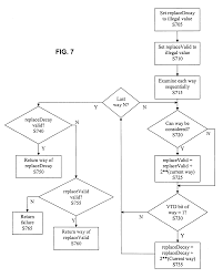 Direct Mapped Cache Patent Us6732238 Set Associative Cache Memory Having Variable