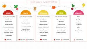 menu cuisine collective médico social crm restauration collective