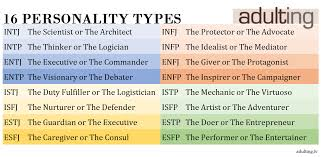 what u0027s your myers briggs personality type u2013 adulting