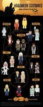 2013 halloween costumes pop culture favorites visual ly