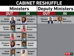 South African Cabinet Ministers Pictures Cabinet Reshuffle Who U0027s In And Who U0027s Out