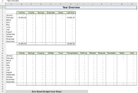 Zero Based Budget Spreadsheet Template by Budgeting Made Simple And Fun In The Company Of Mom