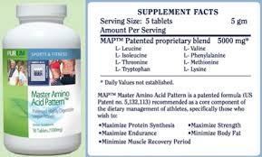 master amino acid pattern a changer