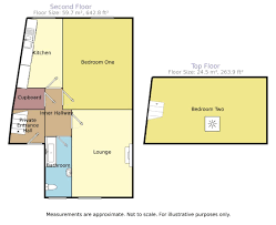 Scarborough Town Centre Floor Plan by Reeds Rains Scarborough Property For Sale