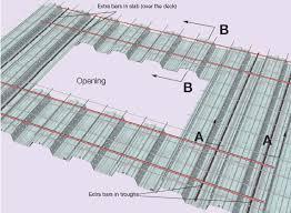 learn rcf detalii pinterest concrete slab concrete and