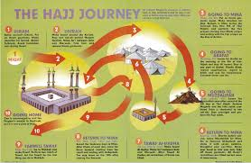 hajj steps how to perform hajj alehsan travel 2018 hajj umrah packages