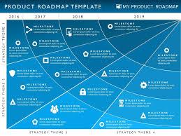 portfolio management reporting templates portfolio management reporting templates and three phase business