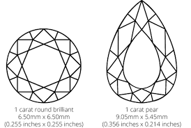 diamond ring coloring pages pear shaped engagement rings info on diamonds quality value